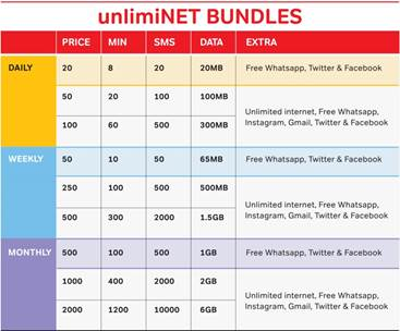 unliminet bundles